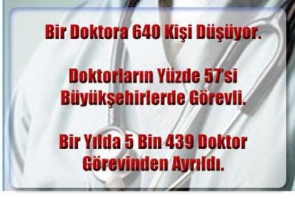 BİR DOKTORA 650 KİŞİ DÜŞÜYOR!..